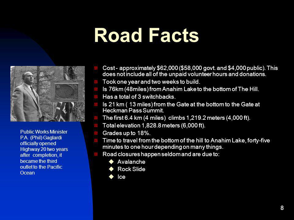Road Facts Cost - approximately $62,000 ($58,000 govt. and $4,000 public). This does not include all of the unpaid volunteer hours and donations.