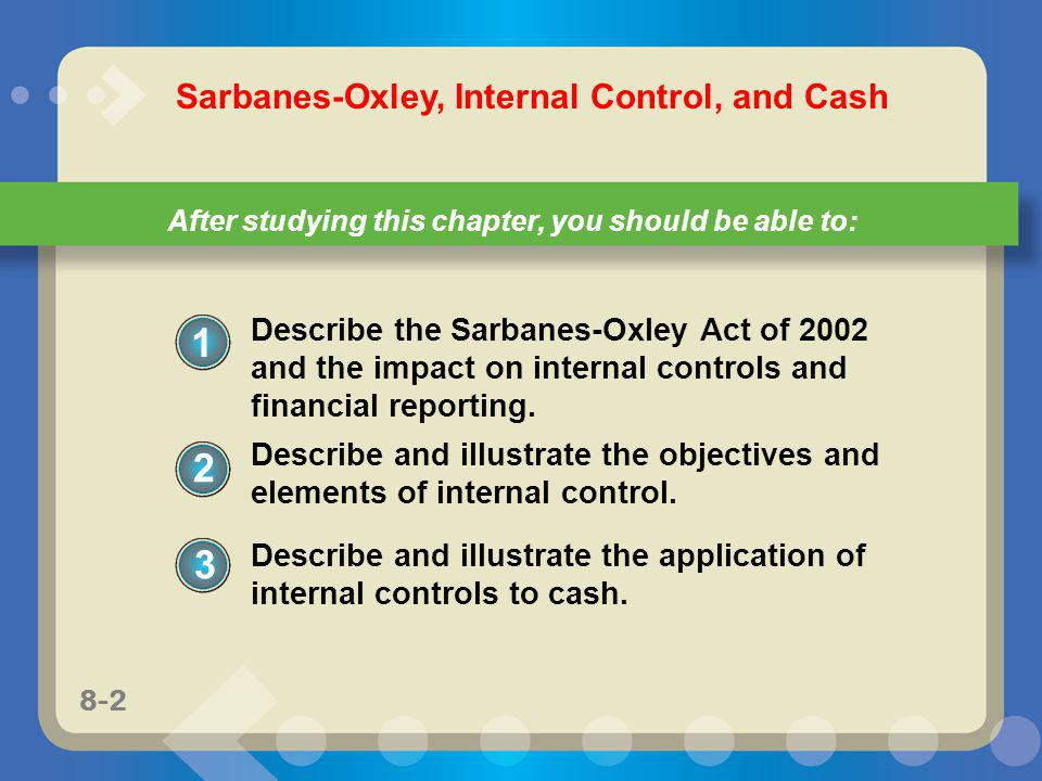 1 2 3 Sarbanes-Oxley, Internal Control, and Cash