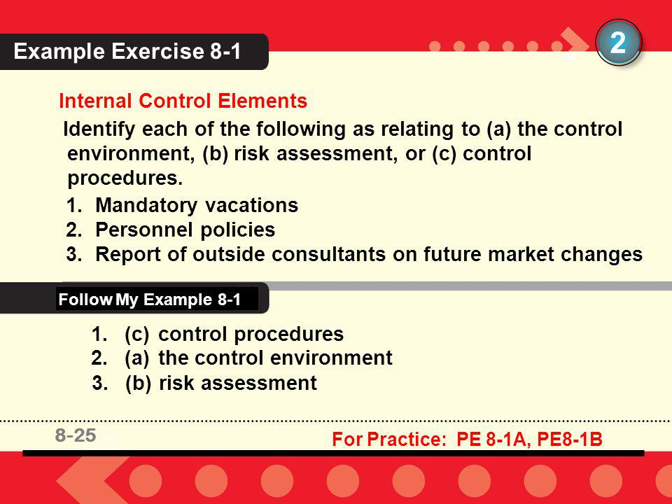 2 Example Exercise 8-1 Follow My Example 8-1 Internal Control Elements