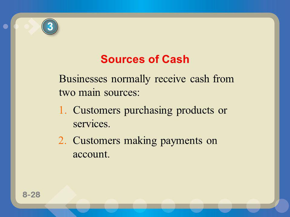 3 Sources of Cash. Businesses normally receive cash from two main sources: Customers purchasing products or services.