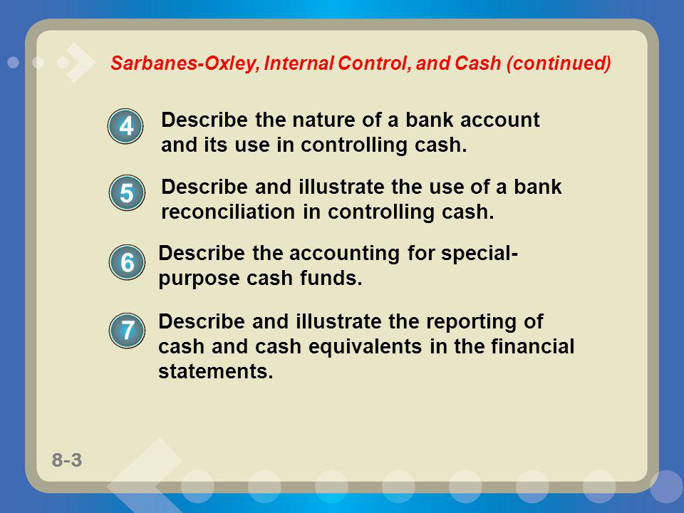 Sarbanes-Oxley, Internal Control, and Cash (continued)