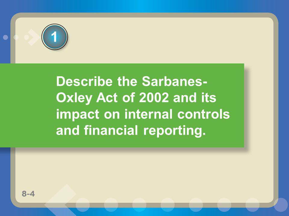 1 Describe the Sarbanes-Oxley Act of 2002 and its impact on internal controls and financial reporting.