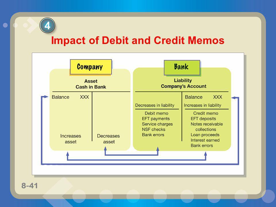 Impact of Debit and Credit Memos