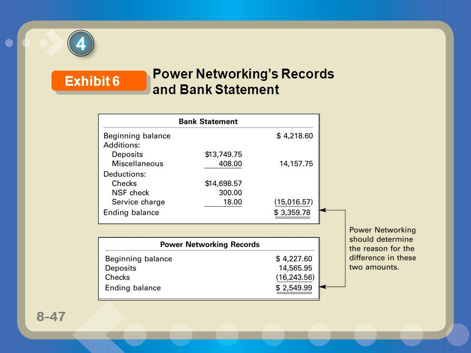4 Power Networking's Records and Bank Statement Exhibit 6