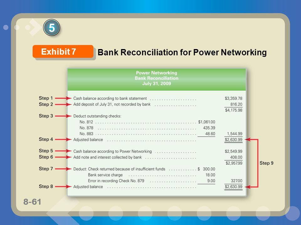 5 Exhibit 7 Bank Reconciliation for Power Networking