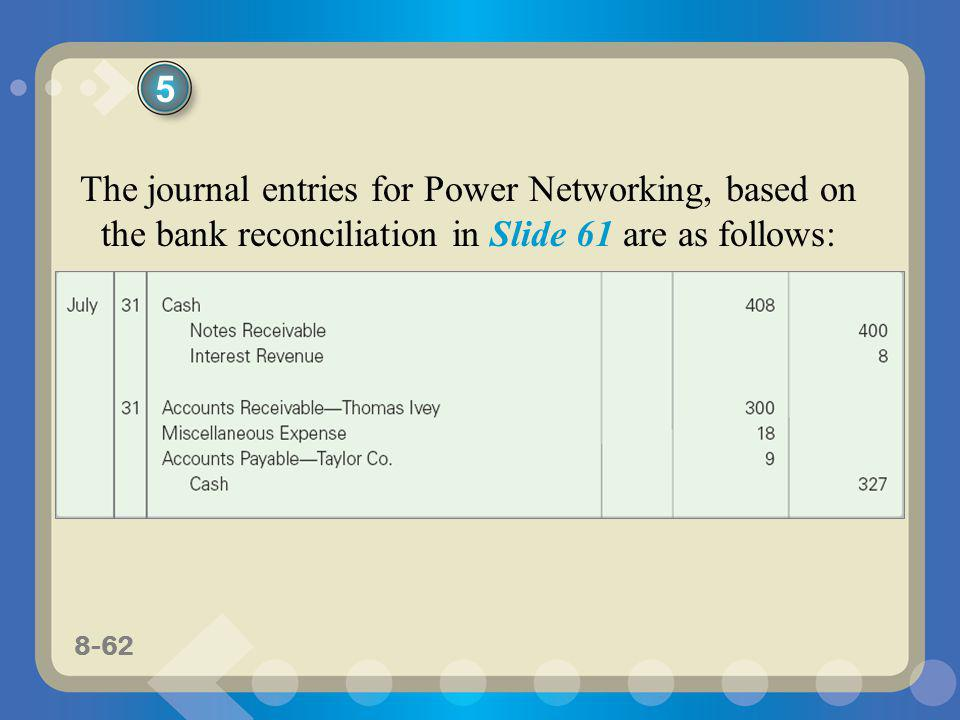 5 The journal entries for Power Networking, based on the bank reconciliation in Slide 61 are as follows: