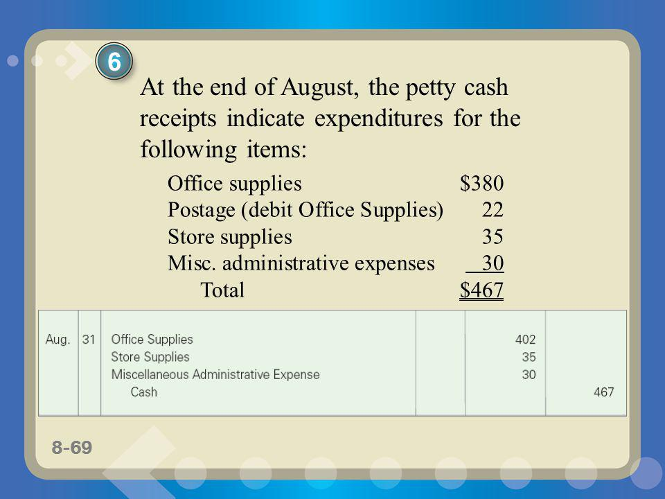 6 At the end of August, the petty cash receipts indicate expenditures for the following items: Office supplies $380.