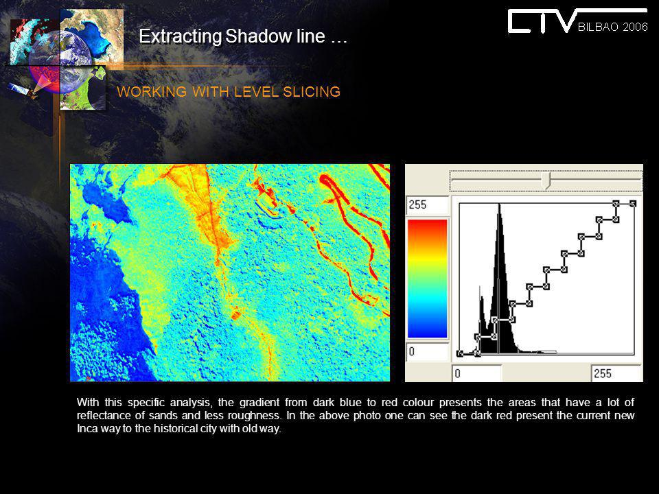 Extracting Shadow line …