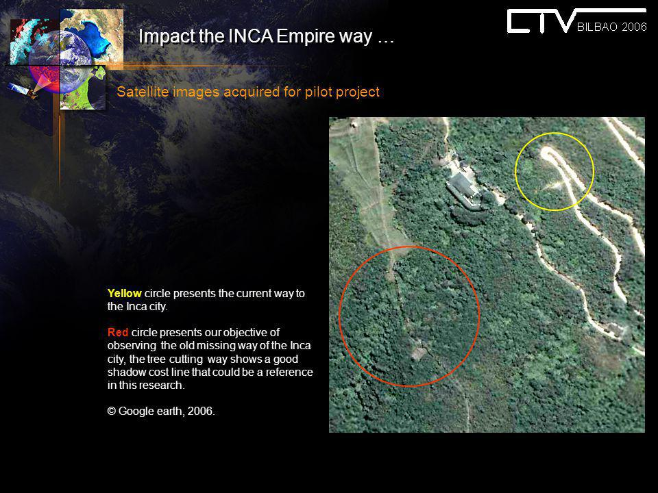 Impact the INCA Empire way …