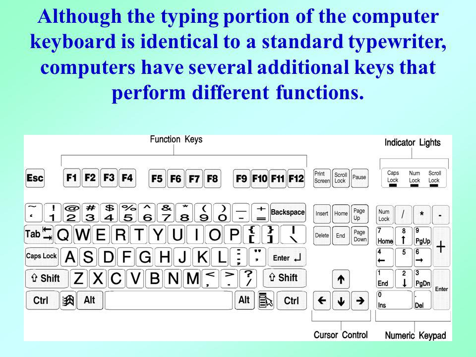 Although the typing portion of the computer keyboard is identical to a standard typewriter, computers have several additional keys that perform different functions.