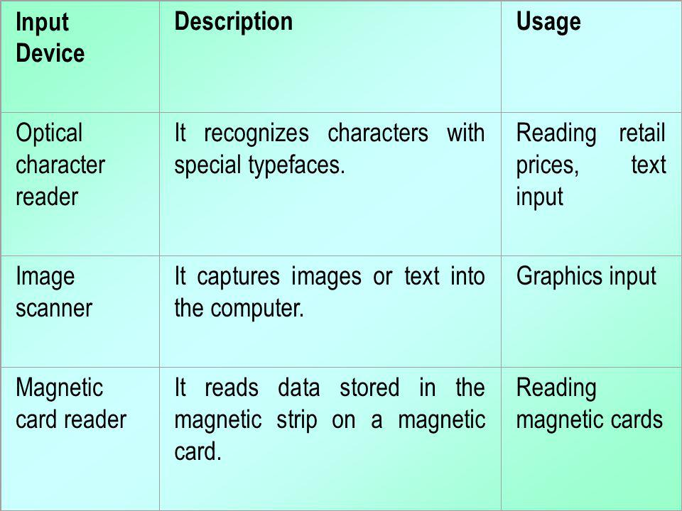 Input Device Description. Usage. Optical character reader. It recognizes characters with special typefaces.