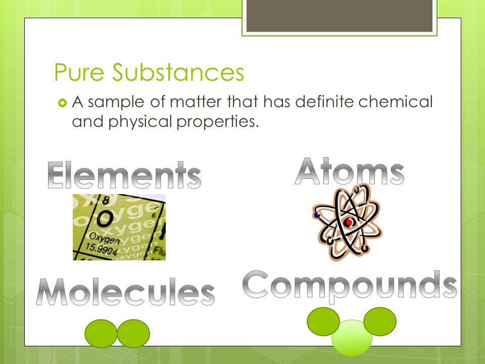 Atoms Elements Compounds Molecules