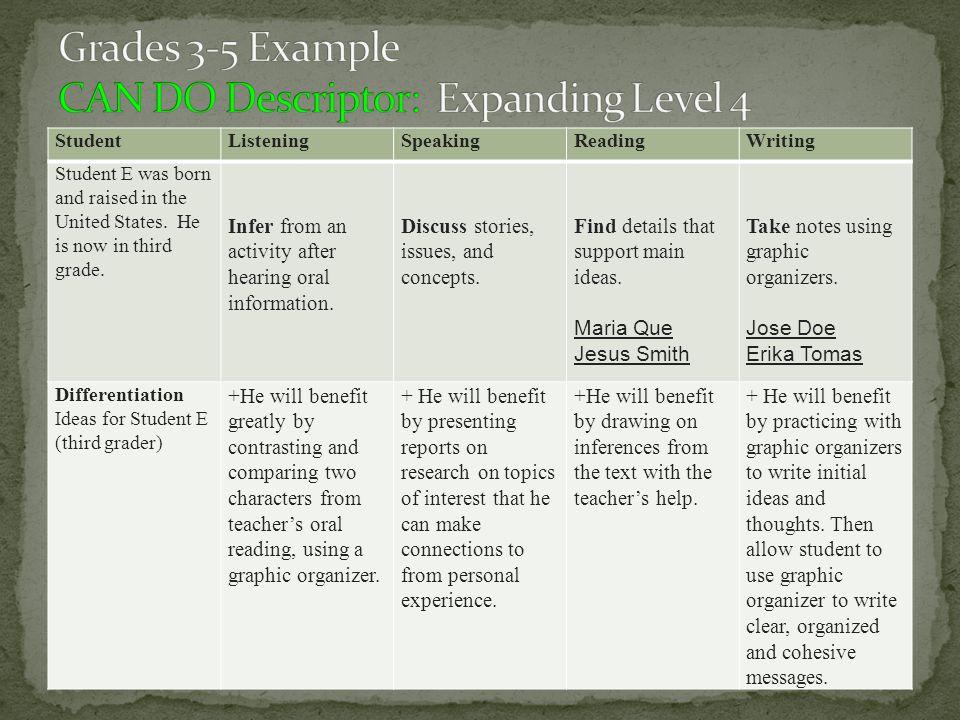 Grades 3-5 Example CAN DO Descriptor: Expanding Level 4
