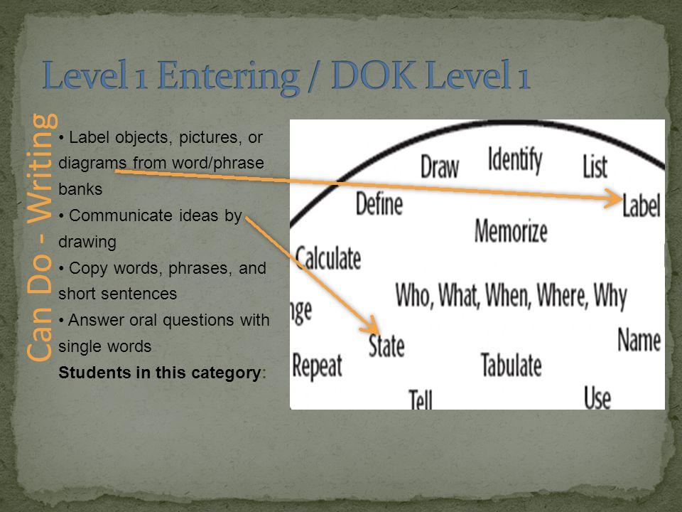 Level 1 Entering / DOK Level 1