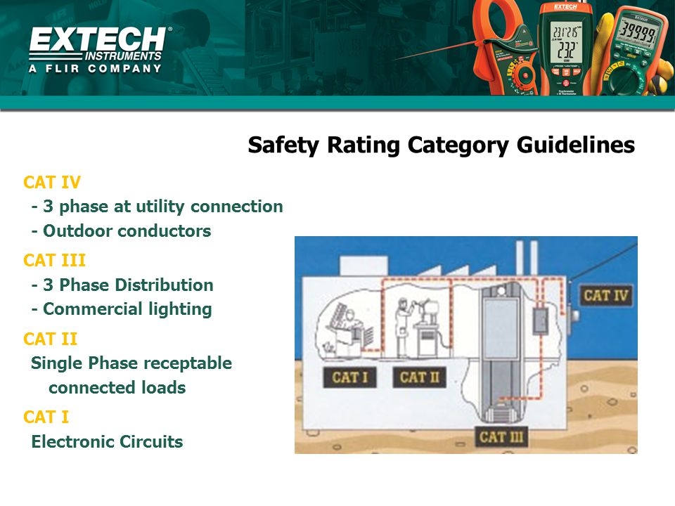 Safety Rating Category Guidelines