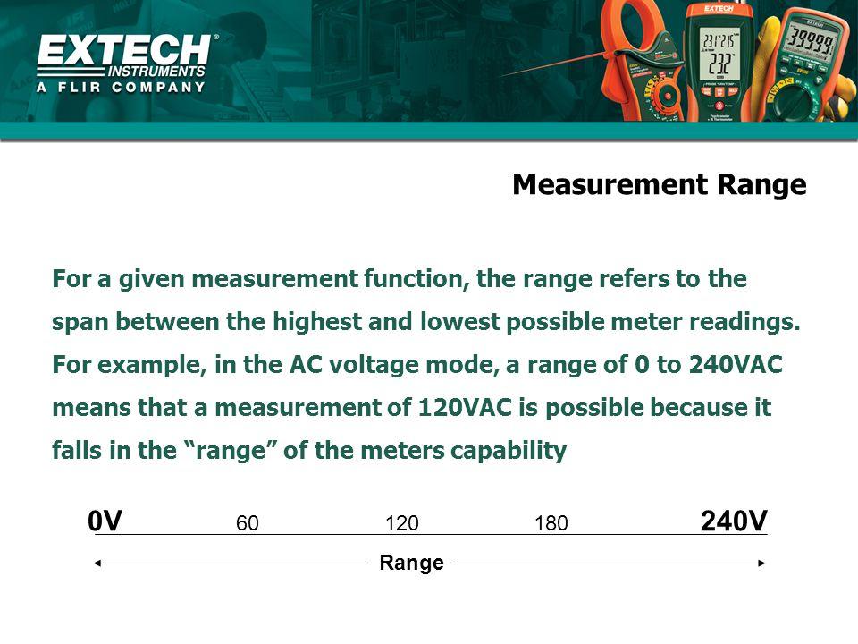 Measurement Range