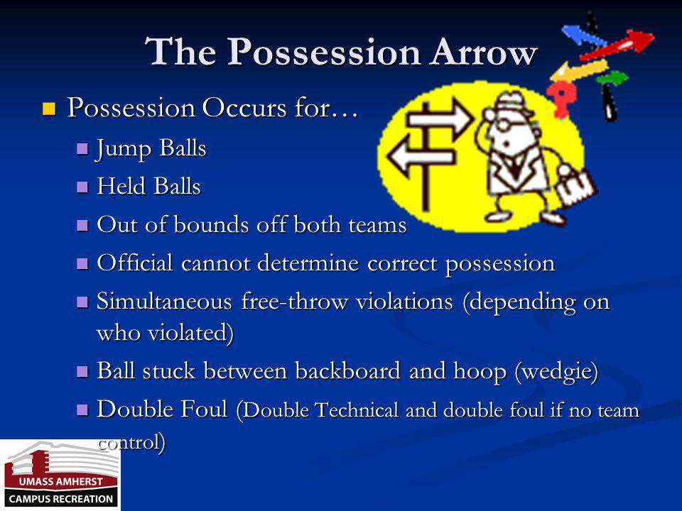 The Possession Arrow Possession Occurs for… Jump Balls Held Balls