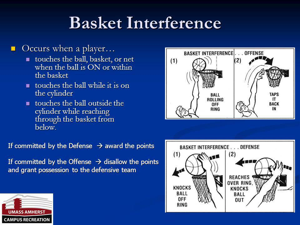 Basket Interference Occurs when a player…