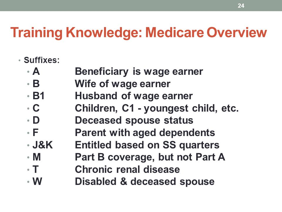 Training Knowledge: Medicare Overview