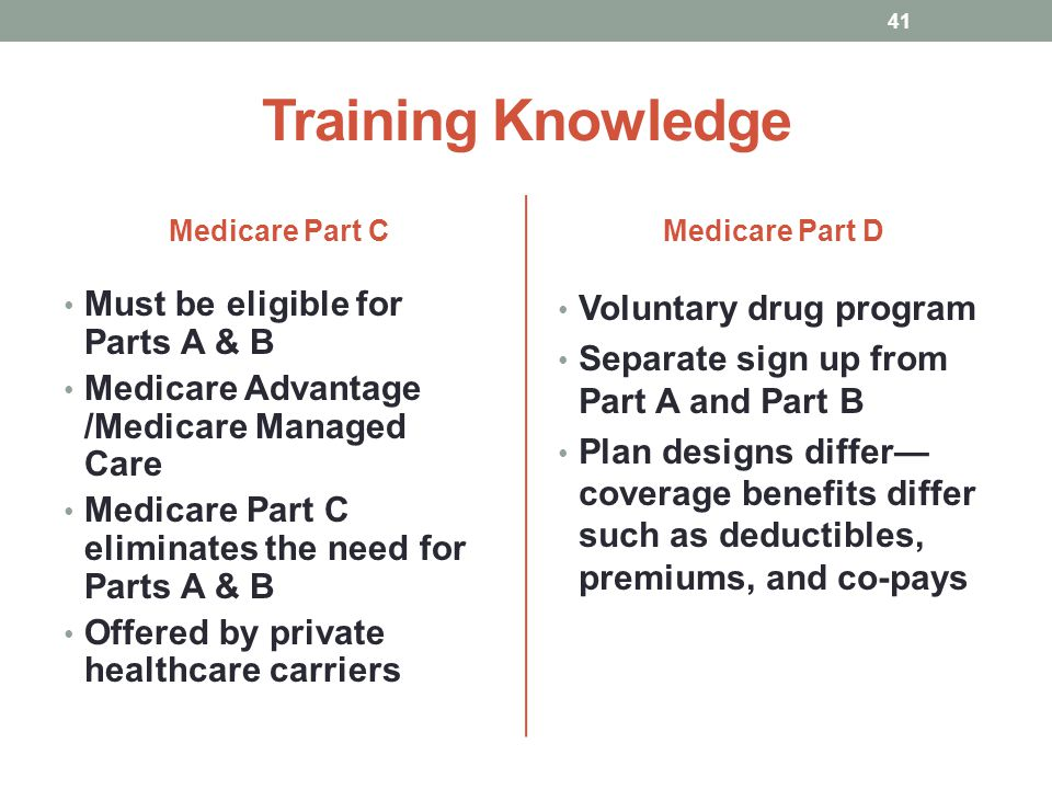 Training Knowledge Must be eligible for Parts A & B
