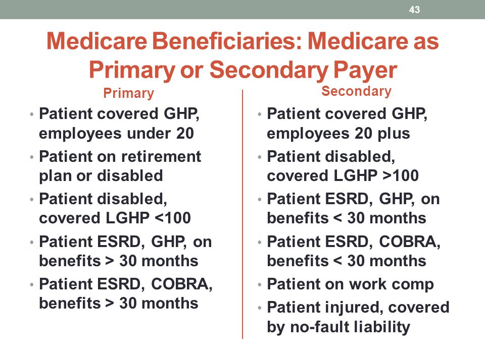Medicare Beneficiaries: Medicare as Primary or Secondary Payer