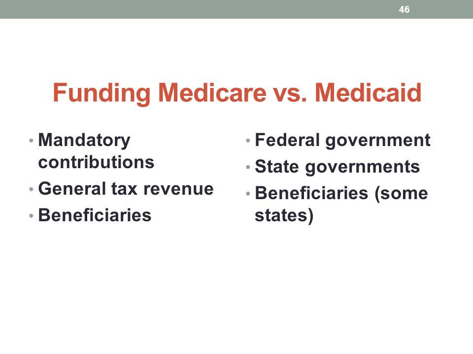 Funding Medicare vs. Medicaid