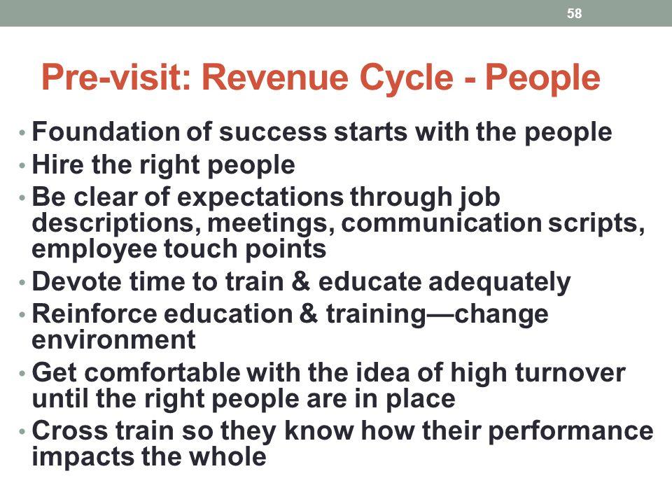 Pre-visit: Revenue Cycle - People