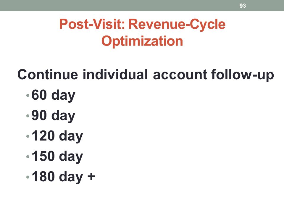 Post-Visit: Revenue-Cycle Optimization