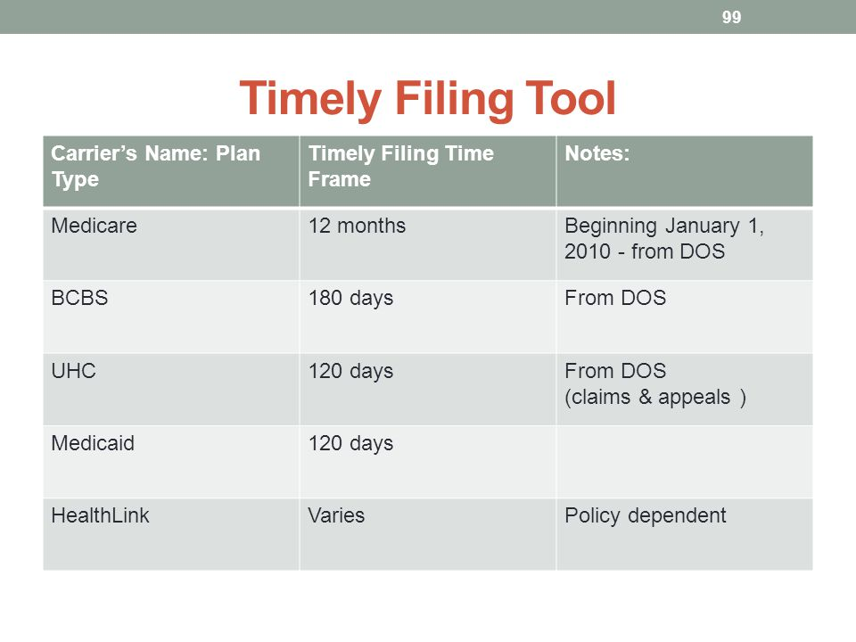 Timely Filing Tool Carrier's Name: Plan Type Timely Filing Time Frame