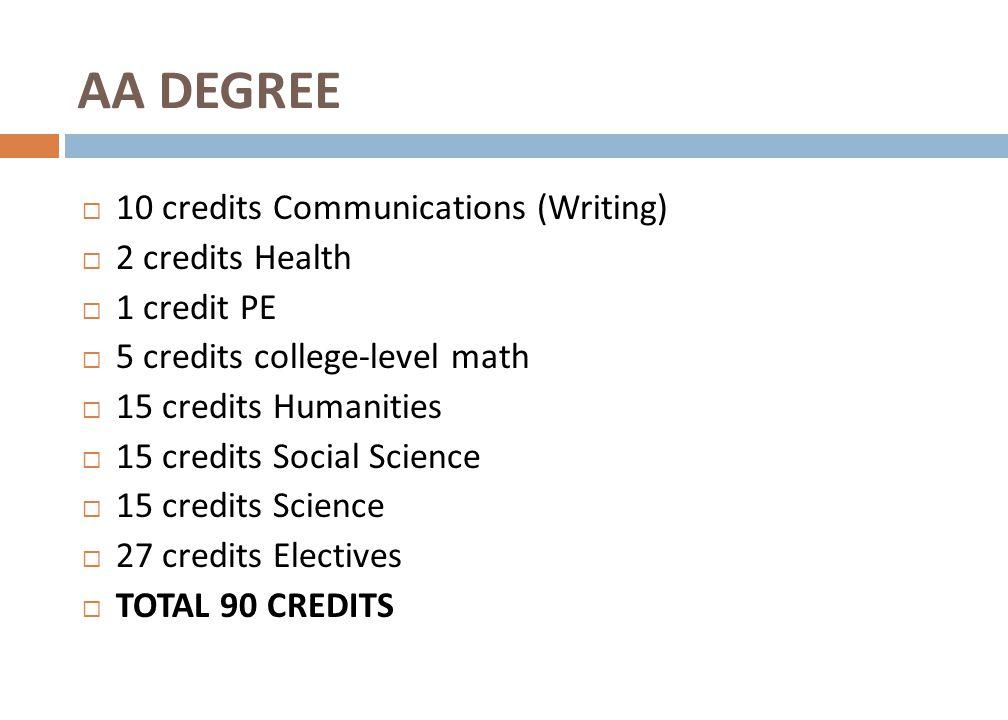AA DEGREE 10 credits Communications (Writing) 2 credits Health