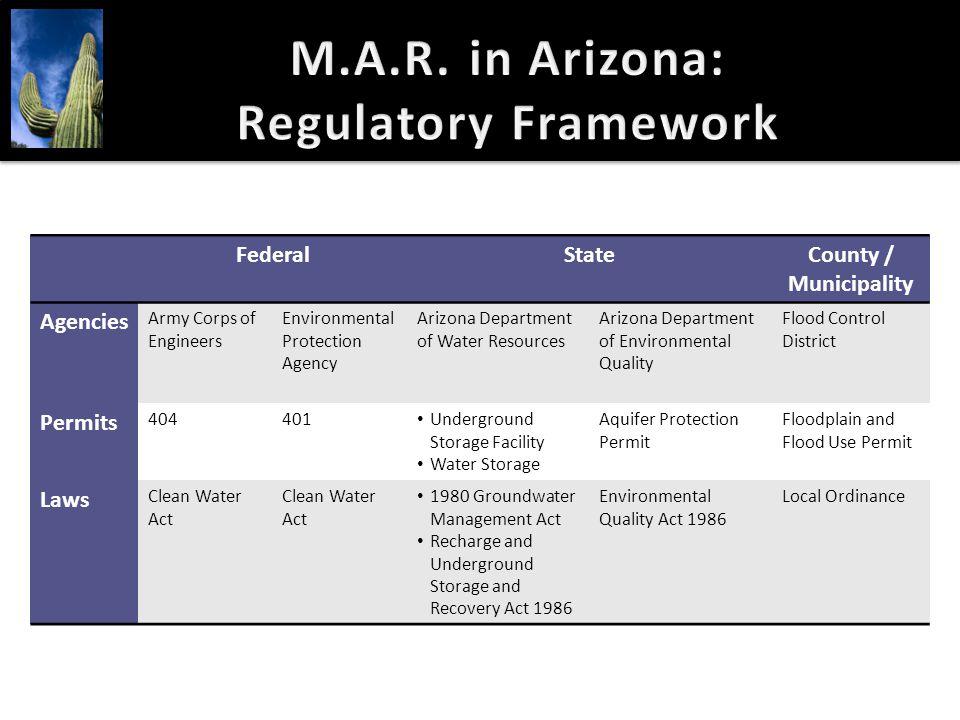 M.A.R. in Arizona: Regulatory Framework