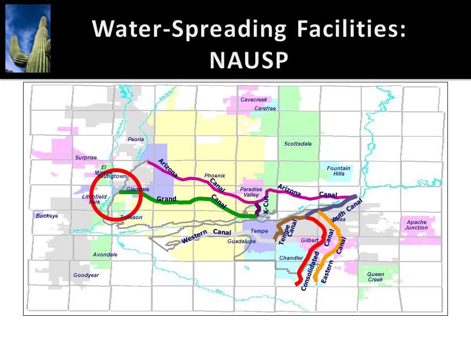 Water-Spreading Facilities: NAUSP