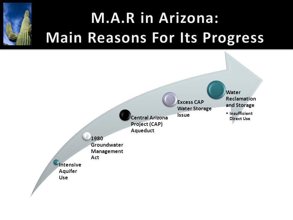 M.A.R in Arizona: Main Reasons For Its Progress