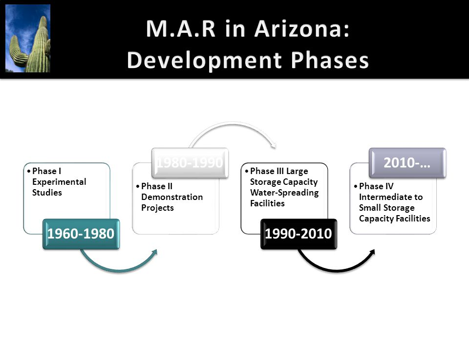 M.A.R in Arizona: Development Phases