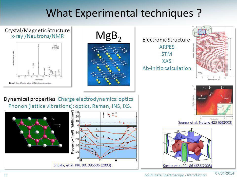 What Experimental techniques