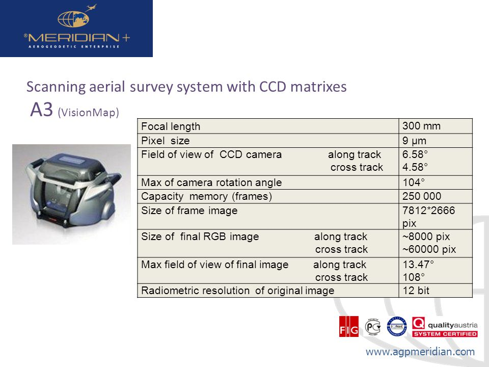 Scanning aerial survey system with CCD matrixes А3 (VisionMap)