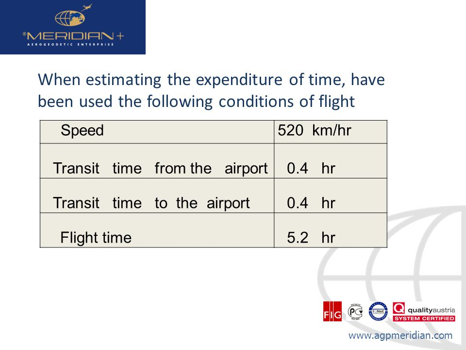 When estimating the expenditure of time, have been used the following conditions of flight