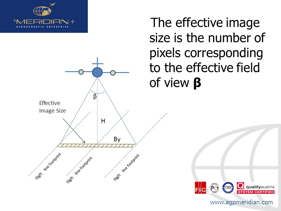 The effective image size is the number of pixels corresponding to the effective field of view β