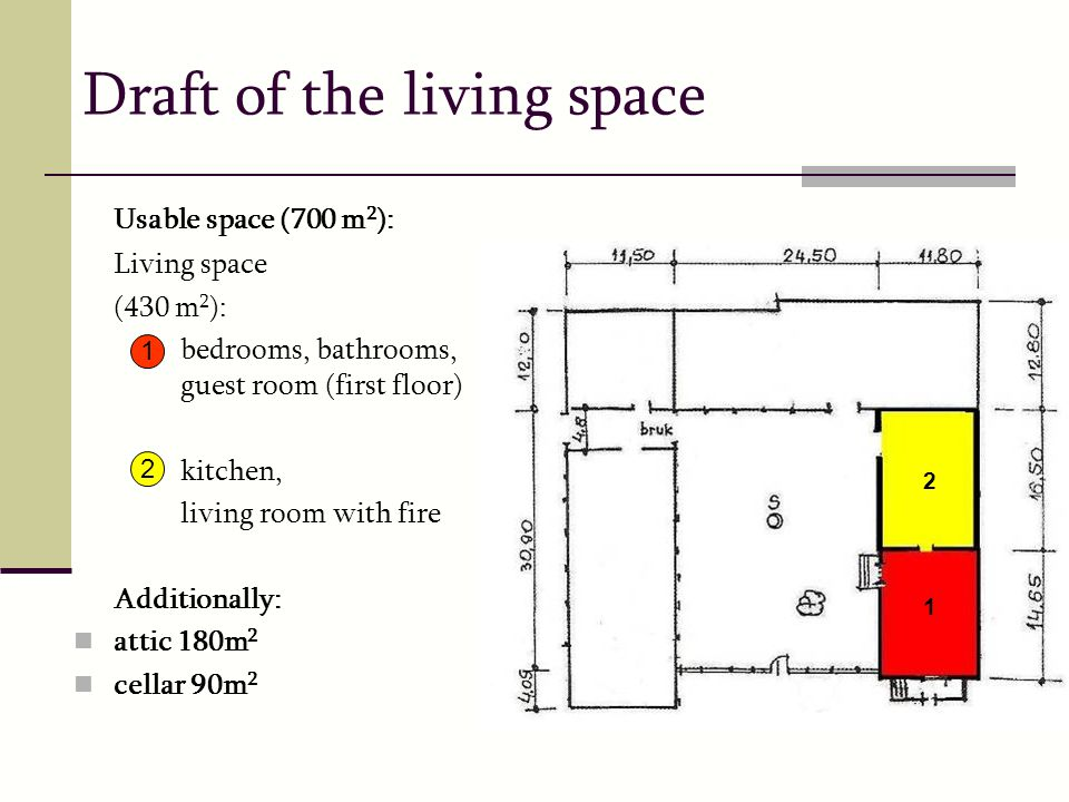 Draft of the living space