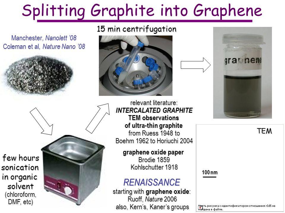 INTERCALATED GRAPHITE