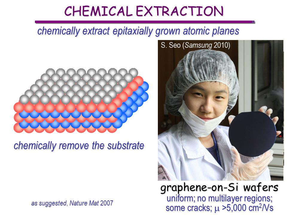 CHEMICAL EXTRACTION chemically extract epitaxially grown atomic planes