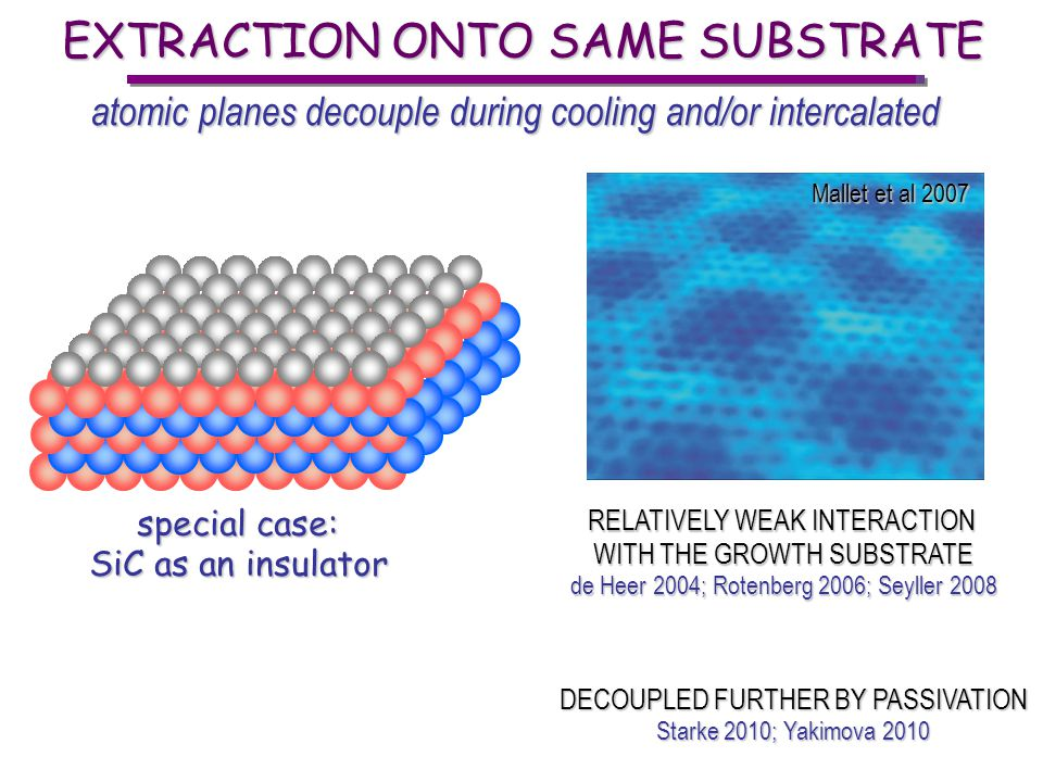 EXTRACTION ONTO SAME SUBSTRATE