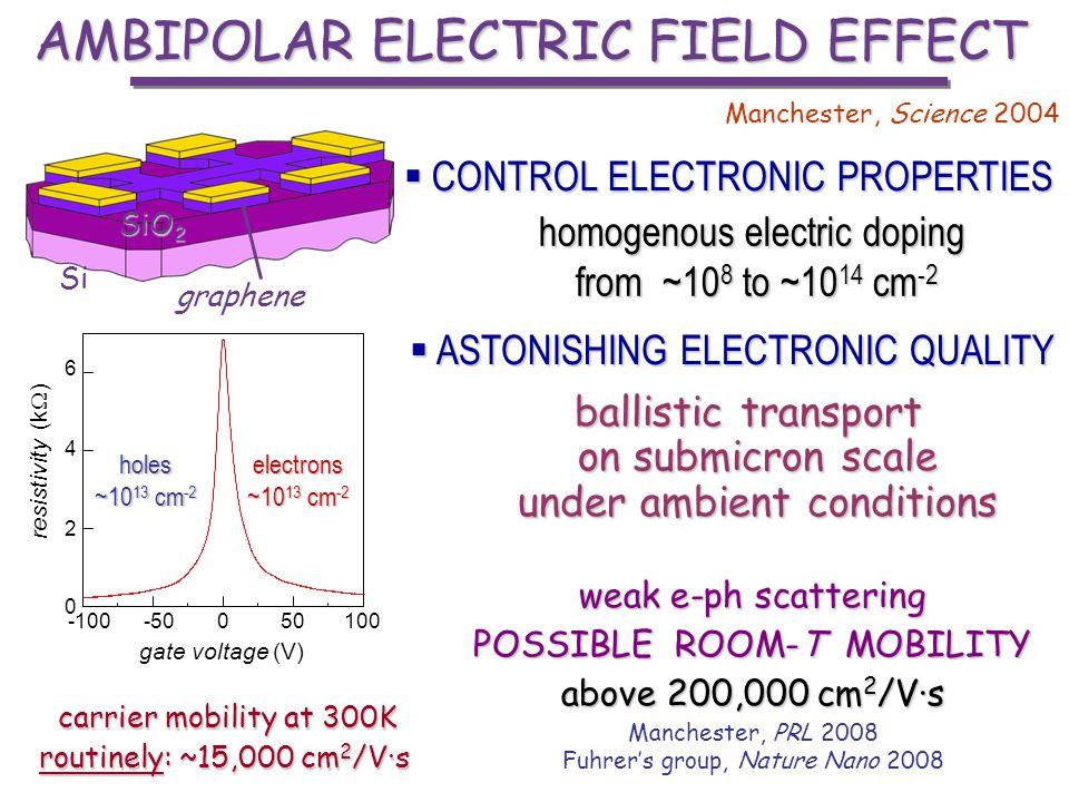 AMBIPOLAR ELECTRIC FIELD EFFECT
