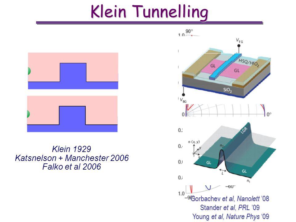 Klein Tunnelling Klein 1929 Katsnelson + Manchester 2006