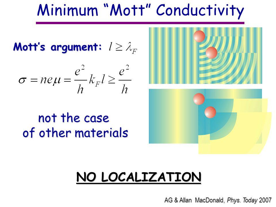 Minimum Mott Conductivity