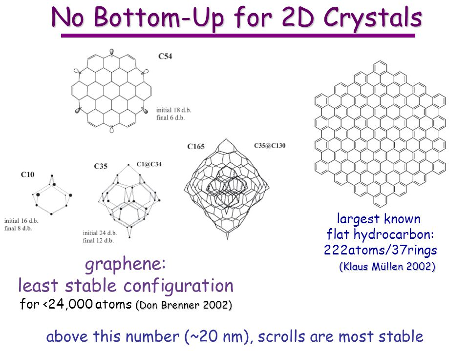 No Bottom-Up for 2D Crystals