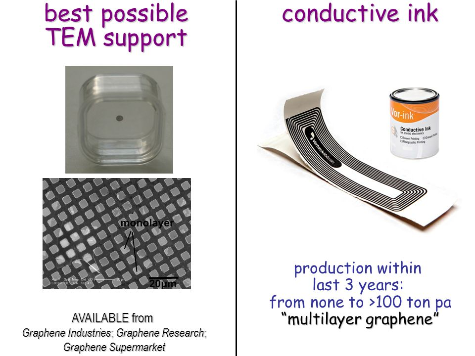 best possible TEM support conductive ink production within
