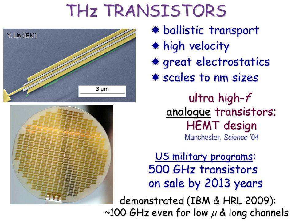 THz TRANSISTORS ballistic transport high velocity great electrostatics