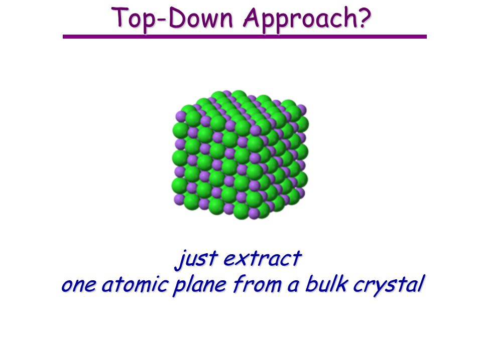 one atomic plane from a bulk crystal