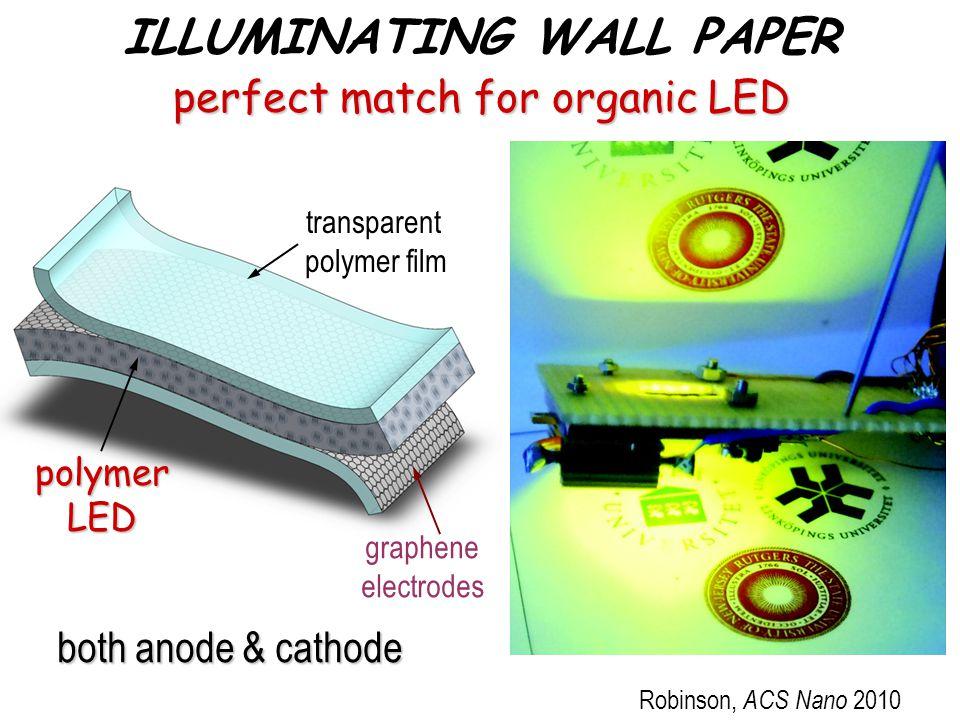 ILLUMINATING WALL PAPER